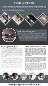 Door Repair Spring Infographic
