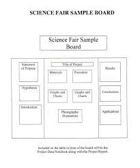 writing an outline for research papers bc and competition thesis similiar science fair project paper keywords title page include the title of your science fair project