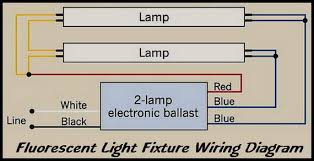 fluorescent light fixture 2 lamp wiring diagram electrical old ballast to new ballast wiring at Wiring A Ballast Fluorescent Diagram