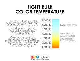 What Color Light Bulb Doesn T Attract Bugs Myth Buster Led Doesnt Attract Bugs Blog Community