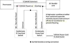 bilge pump float switch wiring diagram unique for info on rule bilge pump wiring diagram air conditioner p trap float switch and condensate on wiring diagram