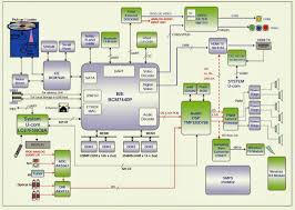 block diagram of circuit the wiring diagram precor treadmill wiring diagram nodasystech block diagram