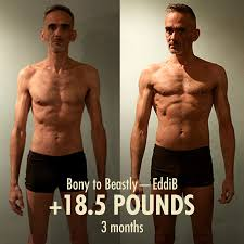 How To Find Out Fat Percentage Bony To Beastly The Ectomorphs Guide To Body Fat Percentage
