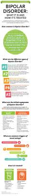 Bipolar Disorder Relationship Patterns Impressive 48 Best Images About MH Toxic Relationships On Pinterest