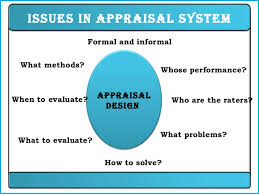 Performance Appraisal Ppt [Hrm]