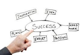 Resume writing services richmond hill ontario Sun City Sports Medicine   Family Clinic  PA Dr Mauro Provencio