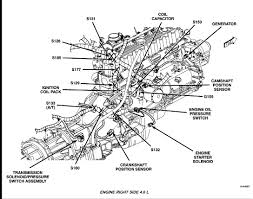 4 0 liter jeep engine diagrams great installation of wiring diagram • jeep wrangler 4 0 engine diagram wiring diagram blog rh 2 fuerstliche weine de jeep wrangler 4 0 engine diagram jeep 4 0l engine diagram