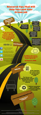best images about hris interview charts and research tips to help you land your dream job infographic