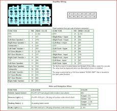 2004 honda radio wiring wiring diagram 92 Honda Civic Wiring Diagram 96 Honda Civic Stereo Wiring Diagram