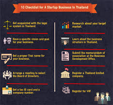 Business Startup Checklist 24 Checklist For Startup Business In Thailand You Must Know 21