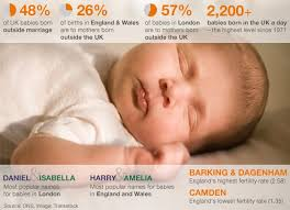 Just Born Baby Weight Chart Royal Baby An Average Baby Bbc News