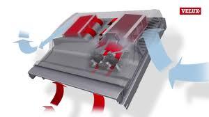 Fensterlüfter Mit Wärmerückgewinnung Velux Smart Ventilation