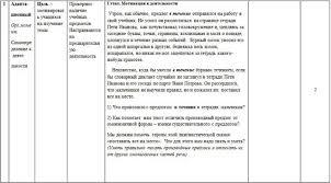 План конспект урока по русскому языку Слитное и раздельное  План конспект урока по русскому языку Слитное и раздельное написание производных предлогов