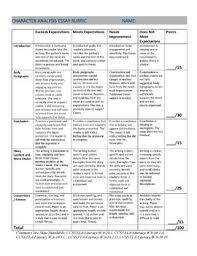 To Kill A Mockingbird Character Analysis Chart 20 Jean Louise Finch Scout In To Kill A Mockingbird Chart