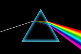 Light Through A Prism Light Prism Splitting White Light Dk Find Out