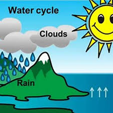 essay on water cycle in hindi at onnessay org pl essay on waser cycle in hindi preview