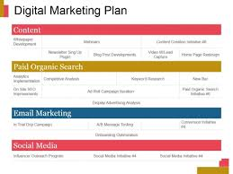 Marketing Plan Powerpoints Digital Marketing Plan Ppt Powerpoint Presentation Portfolio