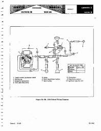 bobcat skid steer wiring diagram wiring diagram libraries