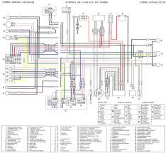 wiring diagram for yamaha warrior 350 the wiring diagram yamaha rd 350 wiring diagram nilza wiring diagram