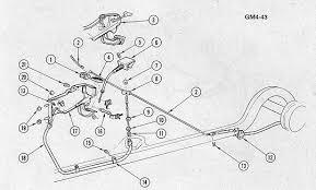 Minimum Rotor Thickness Chart Chevy Minimum Rotor Thickness Chart Chevy Minimum Rotor