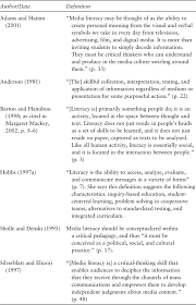 Visual Literacy Definitions Sage Books Explicating The Construct Of Media Literacy