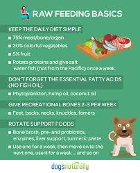 Raw Feeding Chart For Puppies Make Raw Feeding Simple