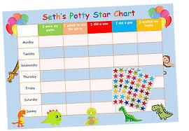 Potty Training Reward Chart Personalised Girls Boys Free