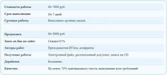 Заказать дипломную работу в Новосибирске  Купить диплом в Новосибирске
