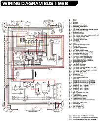 vw bug wiring harness diagram annavernon vw bug wiring harness diagram solidfonts