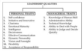 essays on leadership qualities essay about leadership qualities leaders essay Pollution and its solution essay Pont de wheatstone explication essay