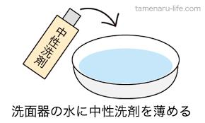 使い捨て マスク の 洗い 方 洗剤