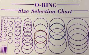 Dash O Ring Size Chart O Ring Size Chart Printable Bedowntowndaytona Com