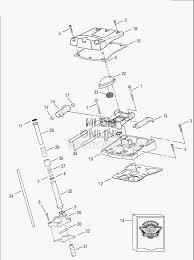 2004 2007 Harley Davidson Wiring Schematics And Diagrams