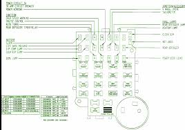 chevrolet fuse panel diagram 1989 chevy s10 fuse box 1989 wiring diagrams online