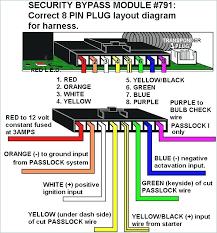 commando remote start wiring diagram wiring diagram for you • bulldog alarms wiring diagrams trusted wiring diagram rh 12 3 gartenmoebel rupp de bulldog remote starter