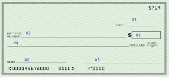 How To Write A Check Learn How To Fill Out A Check Example