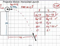 physics 2d kinematics projection motion horizontal launch