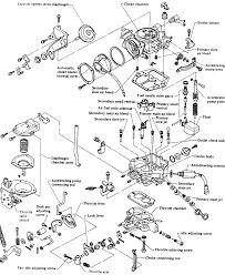 Repair guides carbureted fuel systems carburetor description fig nissan 240sx wiring diagram
