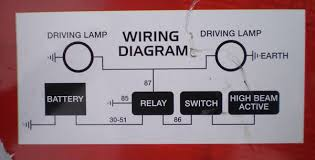 wiring diagram for spotlights wiring image wiring wire up spotlights diagram jodebal com on wiring diagram for spotlights
