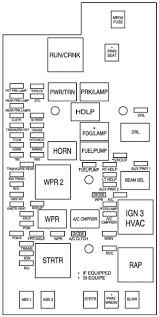 2005 cobalt fuse box diy enthusiasts wiring diagrams \u2022 Cobalt Fuse Panel at 2005 Cobalt Fuse Box Diagram