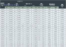 Roller Bearing Size Chart Mm 12 Clean Bearing Size Chart Dimensions