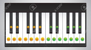 Piano Keys Chart For Beginners Chart Of Piano Keys With Corresponding Sound Symbols