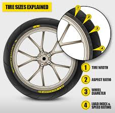 Street Motorcycle Tires Guide How To Inspect Maintain