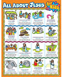 Biblical Behavior Chart Carson Dellosa Christian All About Jesus For Kids Chart 6361