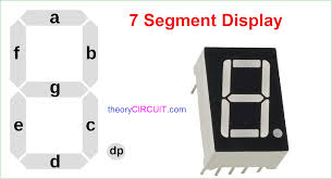Image result for 7-segment-display.png