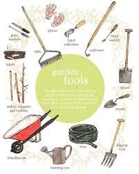 types of gardening tools