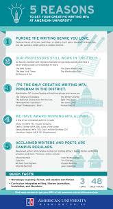 best About Blogging images on Pinterest   Blogging  Writers     Buffer Blog