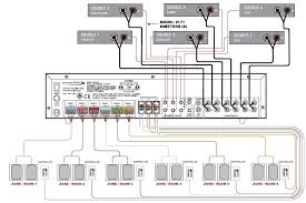 terrific sony surround sound wiring diagram photos wiring audio video wiring diagrams at Wiring Diagram Home Theater System