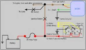 jeep cj5 ignition wiring diagram images the worlds jeep cj5 ignition wiring jeep circuit and schematic