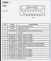 2000 ford f150 radio wiring diagram bioart me 2000 ford f150 radio wiring harness diagram need radio wiring diagram for 2003 f150 xlt super cab 2000 ford